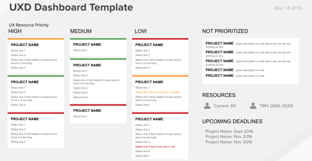 example project dashboard for priority discussions